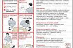 Karta první pomoci – tabulka s pokyny ČESKO